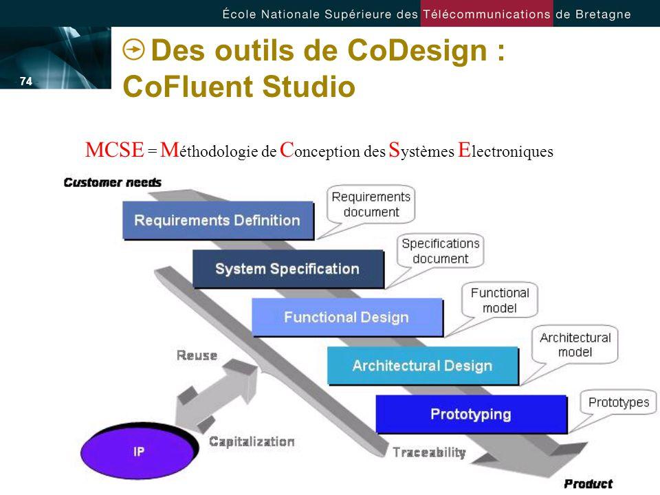 - 74 - Des outils de CoDesign : CoFluent Studio MCSE = M éthodologie de C onception des S ystèmes E lectroniques