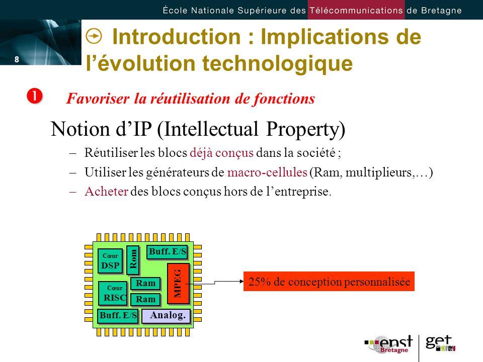 - 8 -- 8 - Favoriser la réutilisation de fonctions Notion dIP (Intellectual Property) –Réutiliser les blocs déjà conçus dans la société ; –Utiliser le