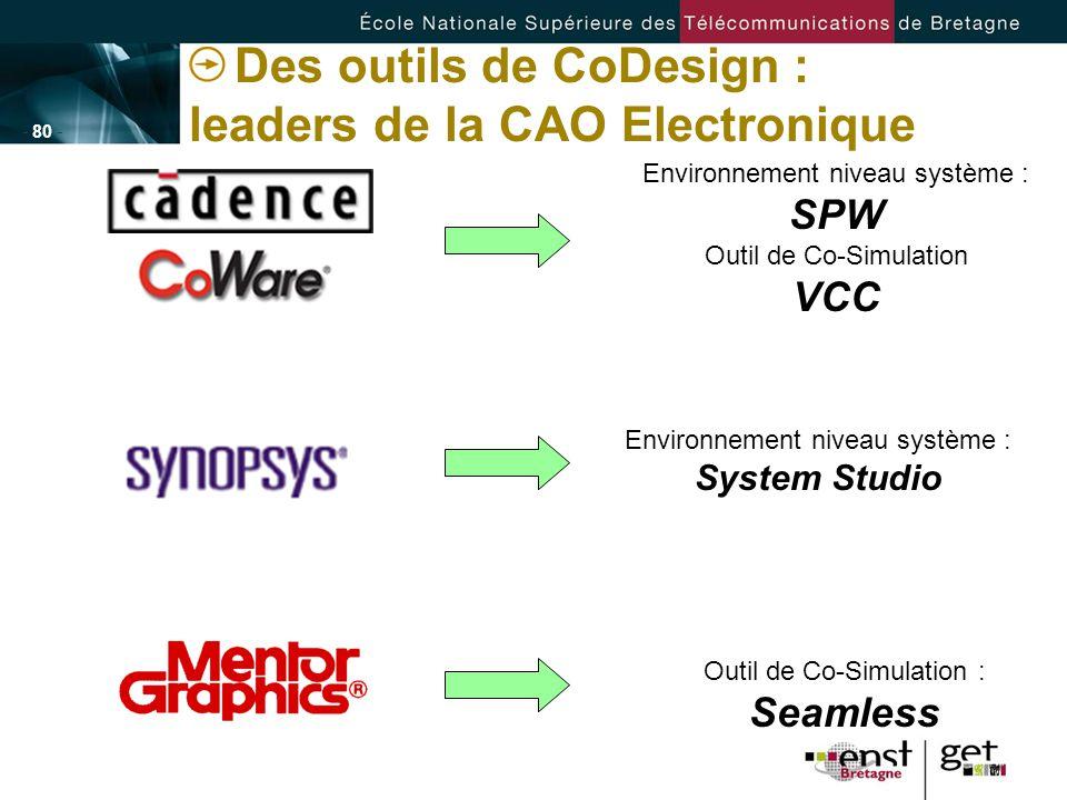 - 80 - Des outils de CoDesign : leaders de la CAO Electronique Outil de Co-Simulation : Seamless Environnement niveau système : SPW Outil de Co-Simula