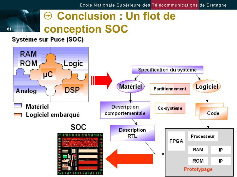 - 81 - Conclusion : Un flot de conception SOC
