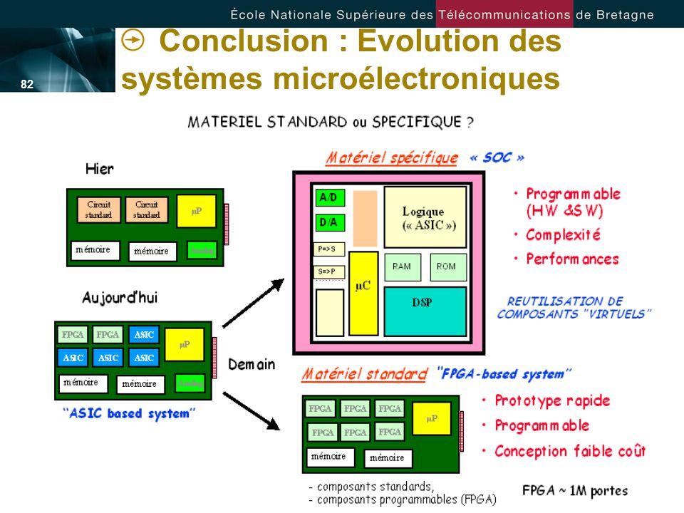 - 82 - Conclusion : Evolution des systèmes microélectroniques