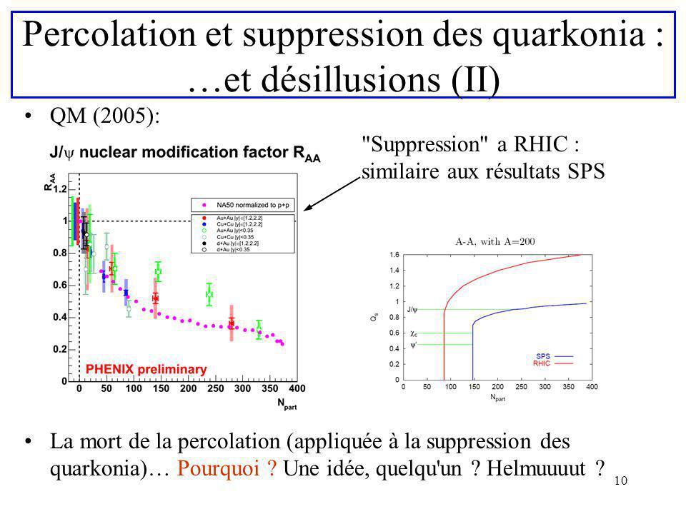 10 Percolation et suppression des quarkonia : …et désillusions (II) QM (2005):