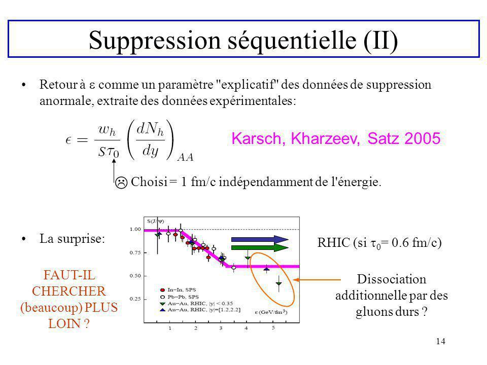 14 Suppression séquentielle (II) Retour à comme un paramètre