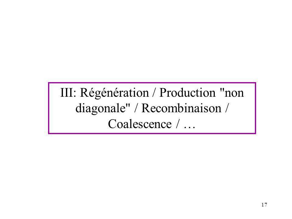 17 III: Régénération / Production