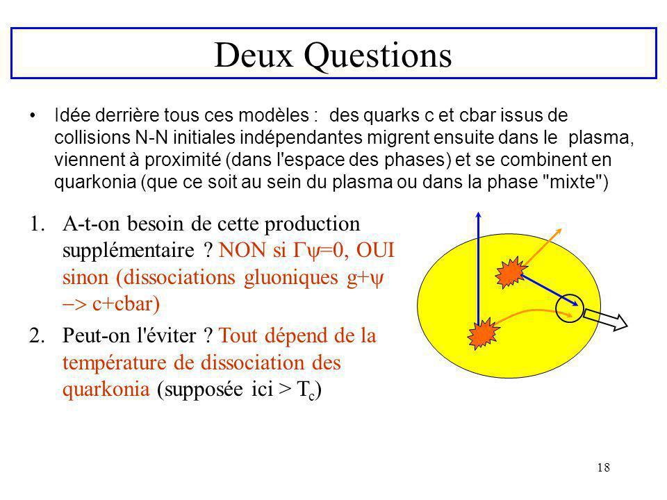 18 Deux Questions 1.A-t-on besoin de cette production supplémentaire ? NON si =0, OUI sinon (dissociations gluoniques g+ c+cbar) 2.Peut-on l'éviter ?