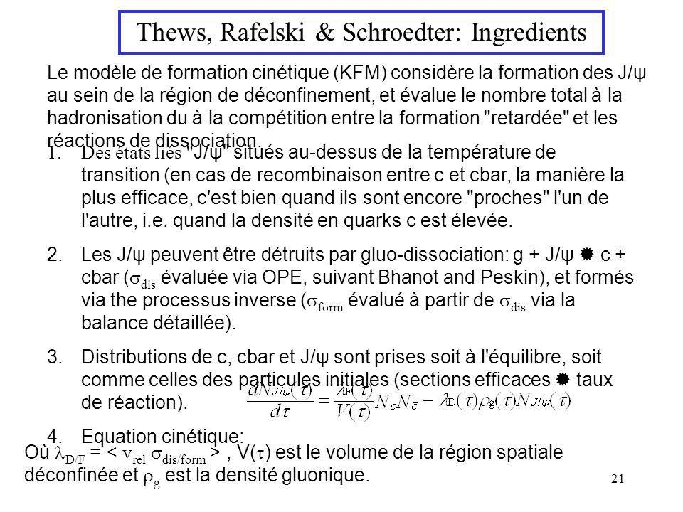 21 Thews, Rafelski & Schroedter: Ingredients 1.Des états liés