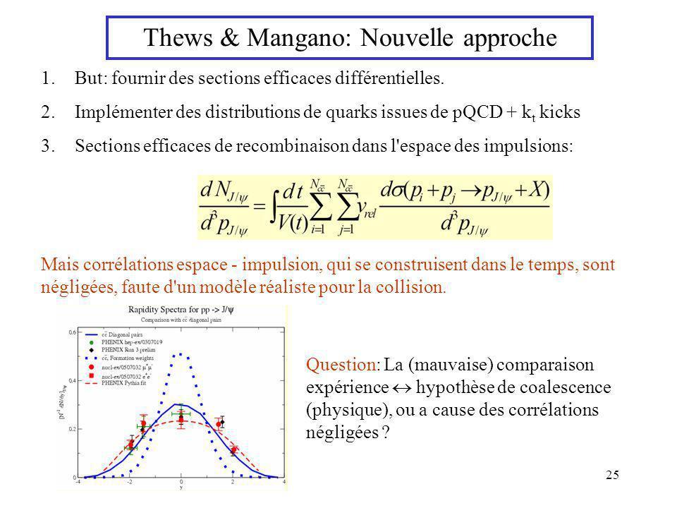 25 Thews & Mangano: Nouvelle approche 1.But: fournir des sections efficaces différentielles. 2.Implémenter des distributions de quarks issues de pQCD