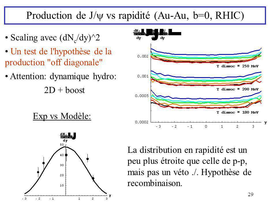 29 Production de J/ vs rapidité (Au-Au, b=0, RHIC) Scaling avec (dN c /dy)^2 Un test de l'hypothèse de la production