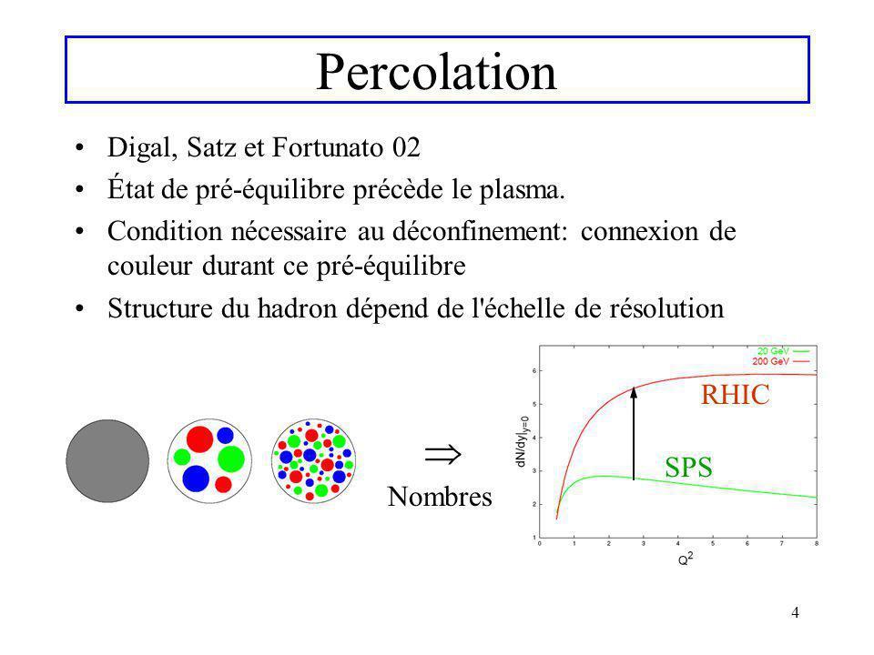 4 Percolation Digal, Satz et Fortunato 02 État de pré-équilibre précède le plasma. Condition nécessaire au déconfinement: connexion de couleur durant