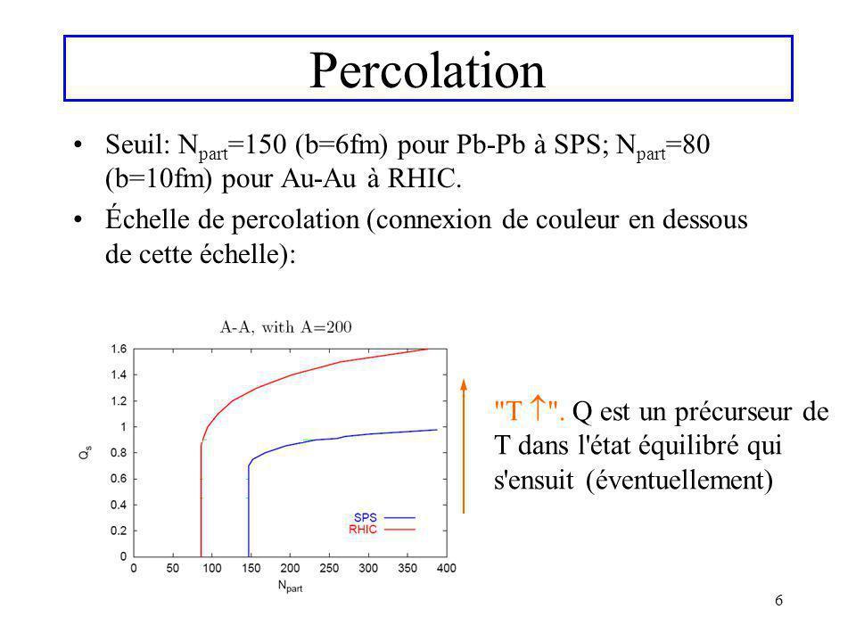 6 Percolation Seuil: N part =150 (b=6fm) pour Pb-Pb à SPS; N part =80 (b=10fm) pour Au-Au à RHIC. Échelle de percolation (connexion de couleur en dess