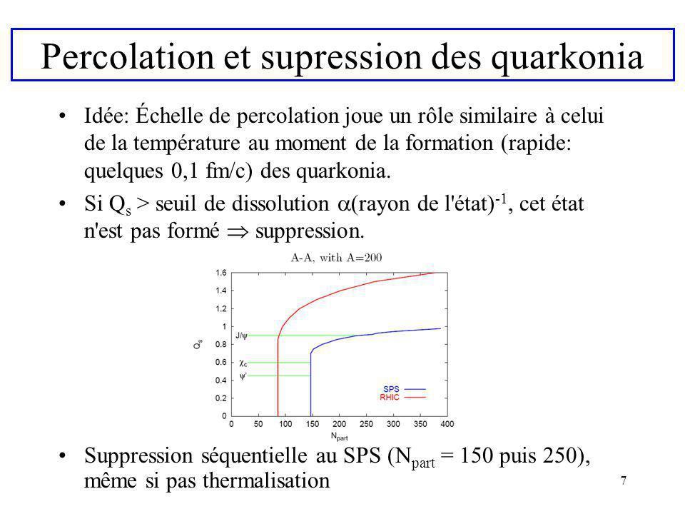 8 Percolation et suppression des quarkonia : espoirs… Satz (2002): we note also that the onset points … agree fairly well with the steps seen in the measured J/ survival probability. N part semblait l emporter sur (densité d énergie) Digal, Satz et Fortunato (2004): good agreement… However second threshold depends on the J/ radius ok ?!