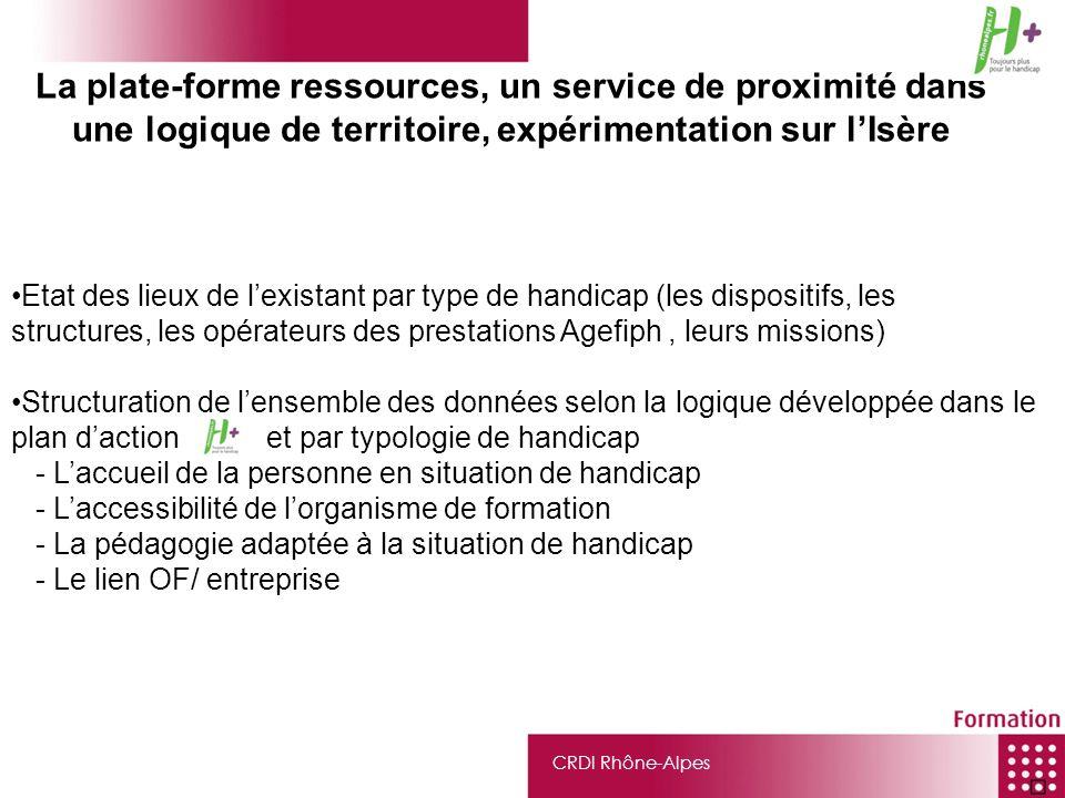 La plate-forme ressources, un service de proximité dans une logique de territoire, expérimentation sur lIsère CRDI Rhône-Alpes Etat des lieux de lexis
