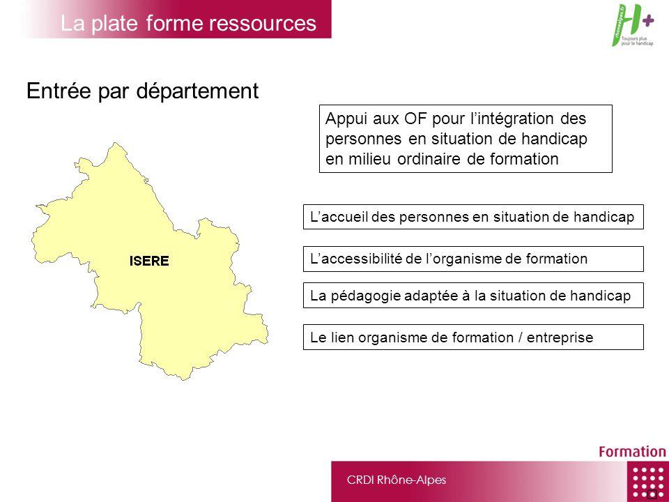CRDI Rhône-Alpes Entrée par département La plate forme ressources Appui aux OF pour lintégration des personnes en situation de handicap en milieu ordi