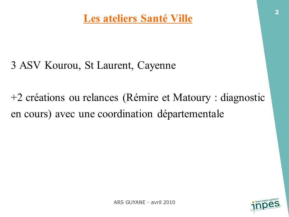 ARS GUYANE - avril 2010 2 Les ateliers Santé Ville 3 ASV Kourou, St Laurent, Cayenne +2 créations ou relances (Rémire et Matoury : diagnostic en cours