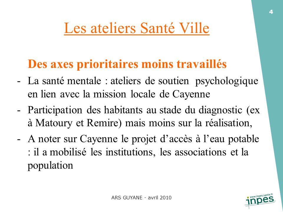 ARS GUYANE - avril 2010 4 Les ateliers Santé Ville Des axes prioritaires moins travaillés -La santé mentale : ateliers de soutien psychologique en lie