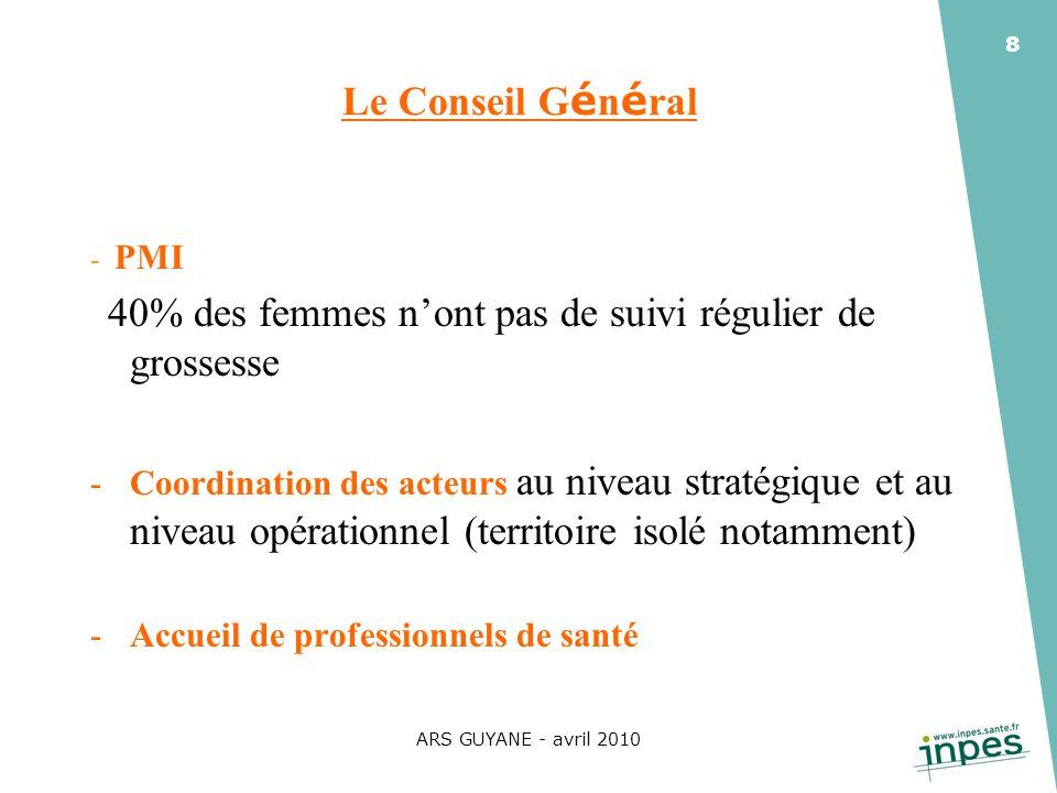 ARS GUYANE - avril 2010 8 Le Conseil G é n é ral - PMI 40% des femmes nont pas de suivi régulier de grossesse -Coordination des acteurs au niveau stra