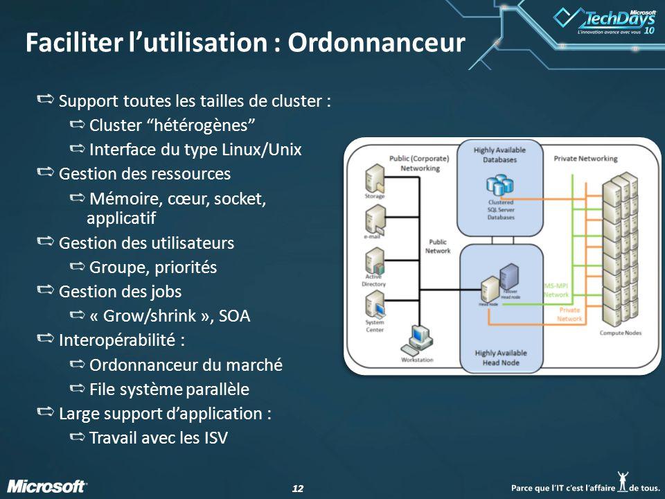 12 Faciliter lutilisation : Ordonnanceur Support toutes les tailles de cluster : Cluster hétérogènes Interface du type Linux/Unix Gestion des ressourc