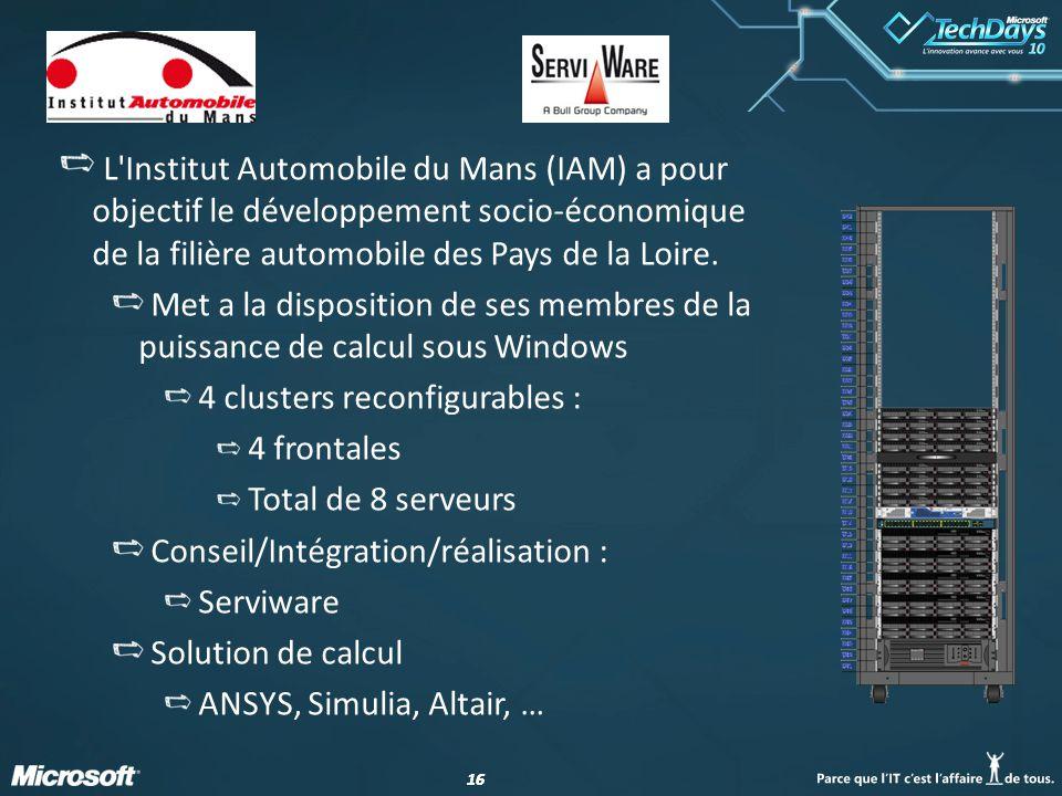 16 L'Institut Automobile du Mans (IAM) a pour objectif le développement socio-économique de la filière automobile des Pays de la Loire. Met a la dispo