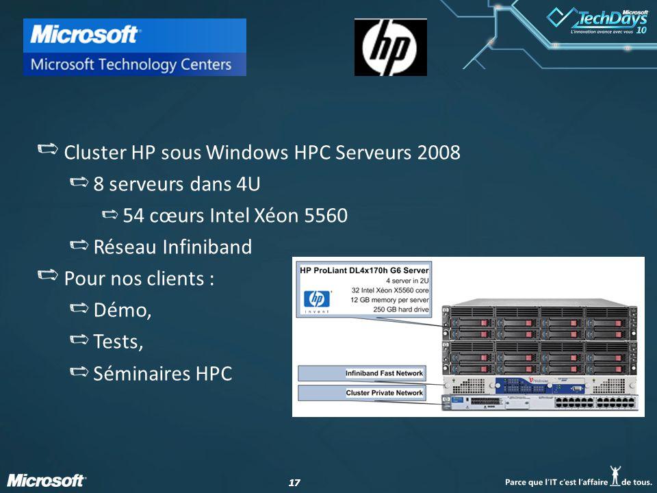 17 Cluster HP sous Windows HPC Serveurs 2008 8 serveurs dans 4U 54 cœurs Intel Xéon 5560 Réseau Infiniband Pour nos clients : Démo, Tests, Séminaires