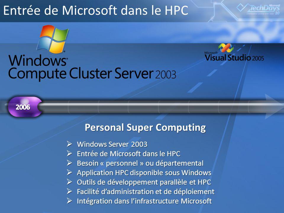 19 Entrée de Microsoft dans le HPC Personal Super Computing Windows Server 2003 Windows Server 2003 Entrée de Microsoft dans le HPC Entrée de Microsof