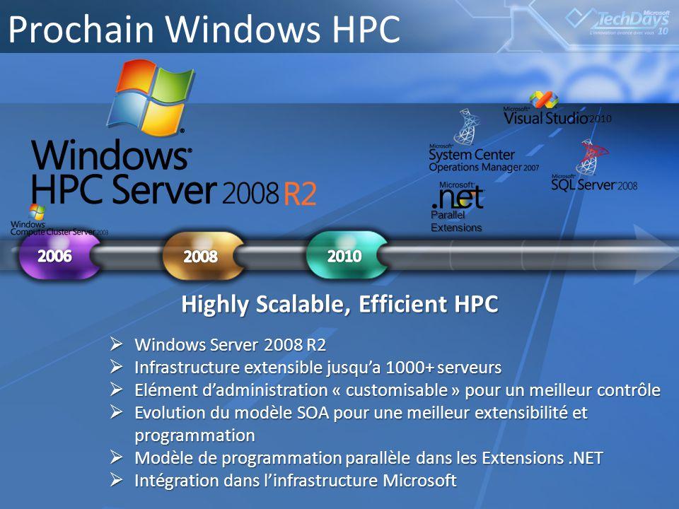 21 Prochain Windows HPC Highly Scalable, Efficient HPC Windows Server 2008 R2 Windows Server 2008 R2 Infrastructure extensible jusqua 1000+ serveurs I