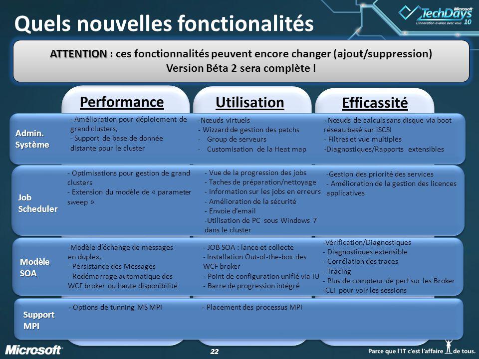 22 Quels nouvelles fonctionalités ATTENTION ATTENTION : ces fonctionnalités peuvent encore changer (ajout/suppression) Version Béta 2 sera complète !