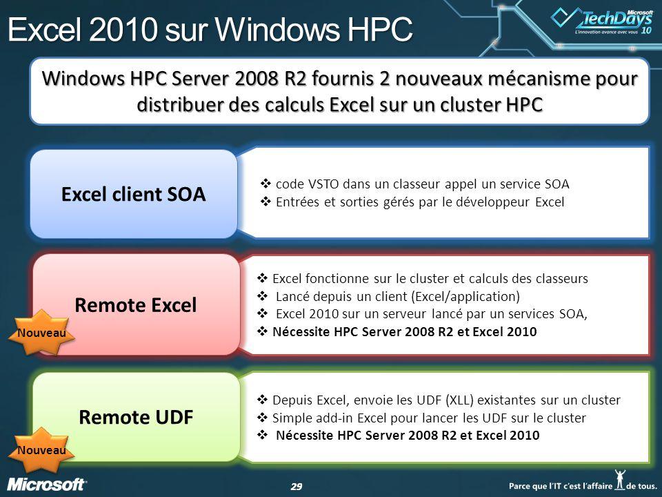 29 Excel 2010 sur Windows HPC Excel fonctionne sur le cluster et calculs des classeurs Lancé depuis un client (Excel/application) Excel 2010 sur un se
