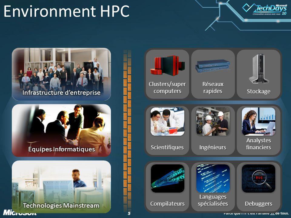 55 Environment HPCStockage Réseaux rapides Clusters/super computers Analystes financiers IngénieursScientifiques Compilateurs Languages spécialisées D