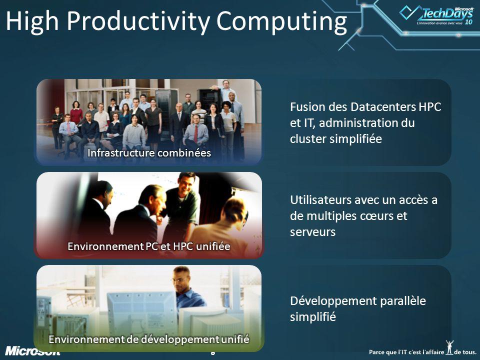 66 Développement parallèle simplifié High Productivity Computing Fusion des Datacenters HPC et IT, administration du cluster simplifiée Utilisateurs a