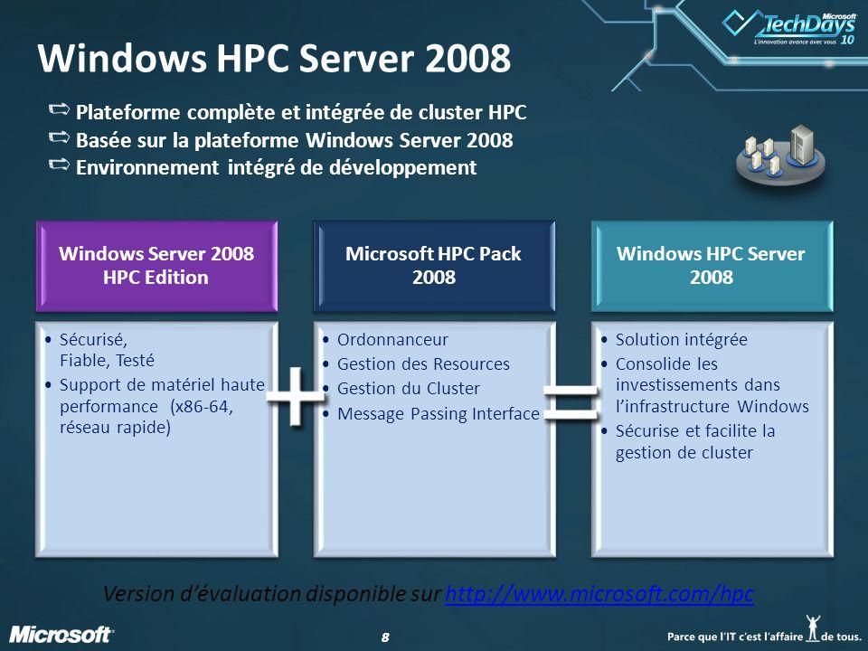 88 Windows HPC Server 2008 Plateforme complète et intégrée de cluster HPC Basée sur la plateforme Windows Server 2008 Environnement intégré de dévelop