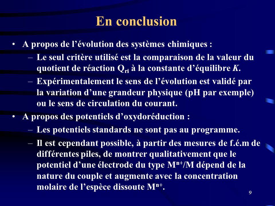 9 En conclusion A propos de lévolution des systèmes chimiques : –Le seul critère utilisé est la comparaison de la valeur du quotient de réaction Q ri