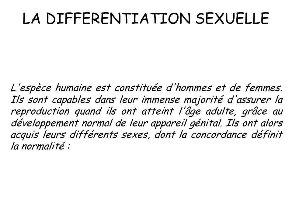 LA DIFFERENTIATION SEXUELLE L'espèce humaine est constituée d'hommes et de femmes. Ils sont capables dans leur immense majorité d'assurer la reproduct