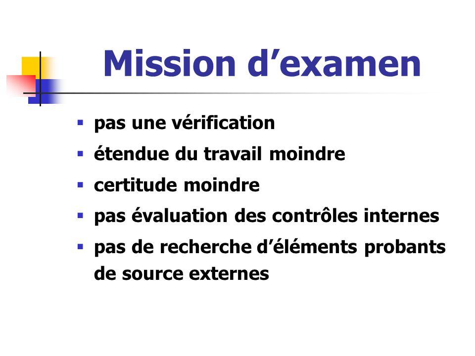 Mission dexamen pas une vérification étendue du travail moindre certitude moindre pas évaluation des contrôles internes pas de recherche déléments probants de source externes