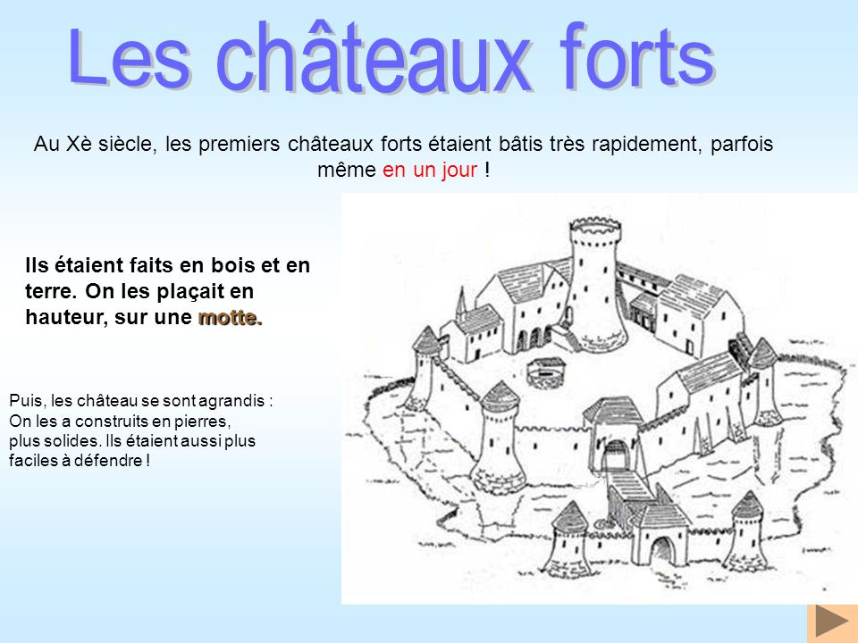 Au Xè siècle, les premiers châteaux forts étaient bâtis très rapidement, parfois même en un jour ! motte. Ils étaient faits en bois et en terre. On le