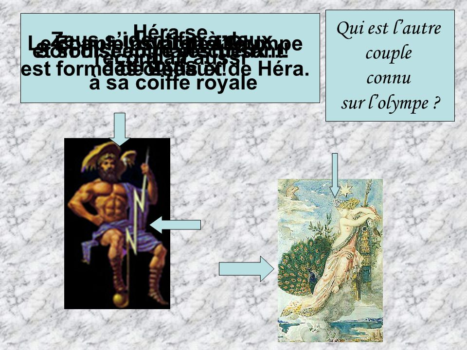 Qui sont les parents dArès? Arès se distingue par les objets quil porte et par les accessoires quil revêt