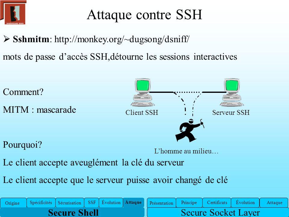 Sshmitm: http://monkey.org/~dugsong/dsniff/ mots de passe daccès SSH,détourne les sessions interactives Comment? MITM : mascarade Pourquoi? Le client