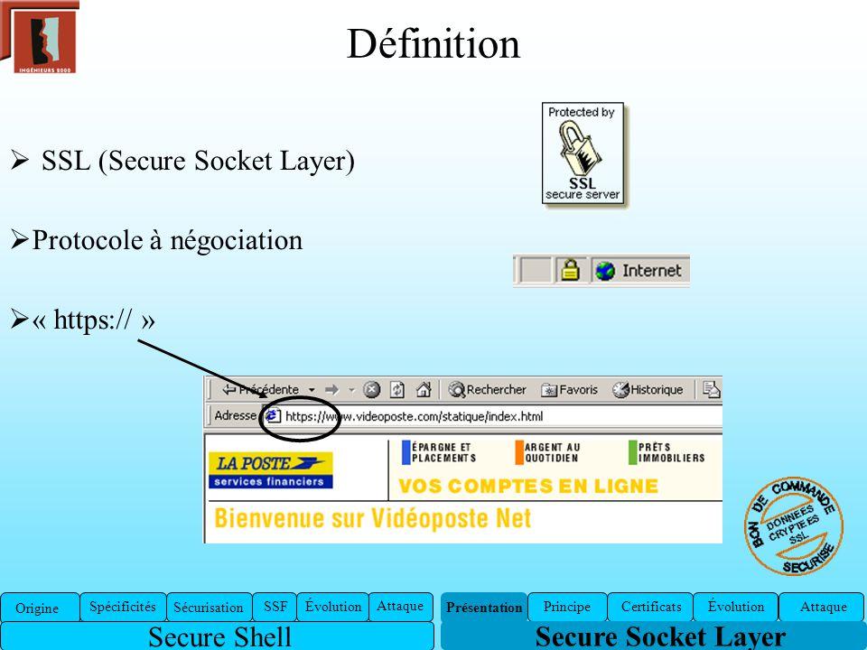 Définition SSL (Secure Socket Layer) Secure Socket Layer Certificats ÉvolutionAttaquePrincipe Protocole à négociation « https:// » Origine Spécificité