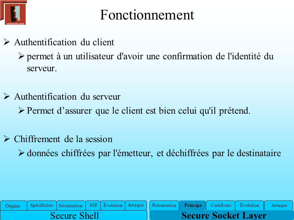 Fonctionnement Authentification du client permet à un utilisateur d'avoir une confirmation de l'identité du serveur. Authentification du serveur Perme