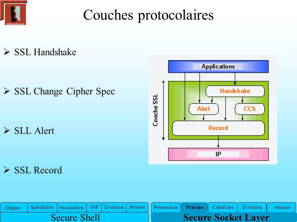 Couches protocolaires SSL Handshake SSL Change Cipher Spec SLL Alert SSL Record Secure Socket Layer Présentation Certificats ÉvolutionAttaquePrincipe