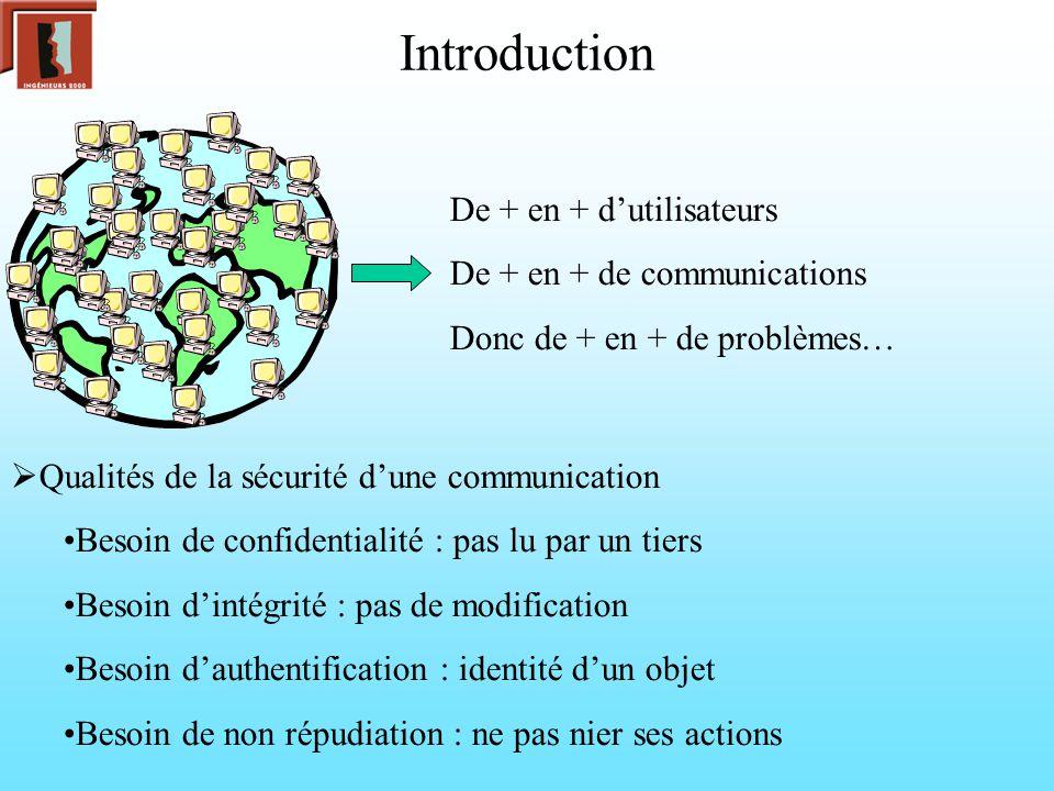 Introduction Qualités de la sécurité dune communication Besoin de confidentialité : pas lu par un tiers Besoin dintégrité : pas de modification Besoin