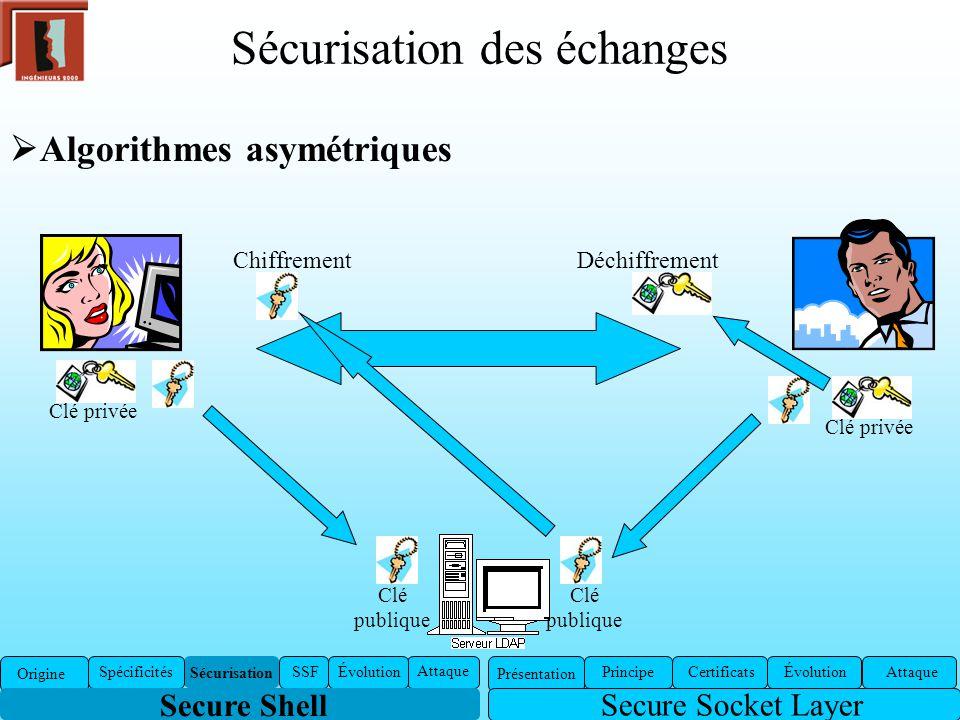 Sécurisation des échanges DéchiffrementChiffrement Clé privée Clé publique Clé privée Algorithmes asymétriques Secure Socket Layer Présentation Certif