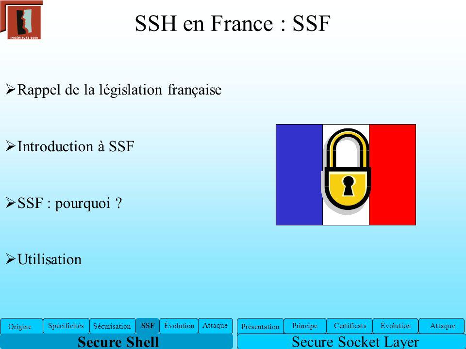 SSH en France : SSF Rappel de la législation française Introduction à SSF SSF : pourquoi ? Utilisation Secure Socket Layer Présentation Certificats Év
