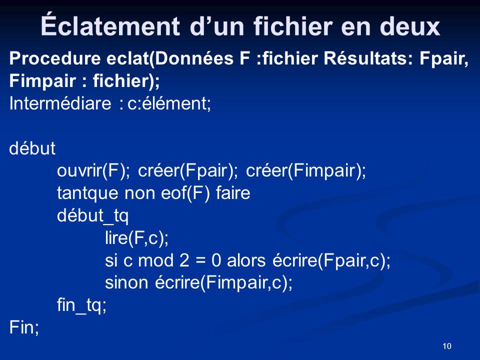 10 Éclatement dun fichier en deux Procedure eclat(Données F :fichier Résultats: Fpair, Fimpair : fichier); Intermédiare : c:élément; début ouvrir(F);