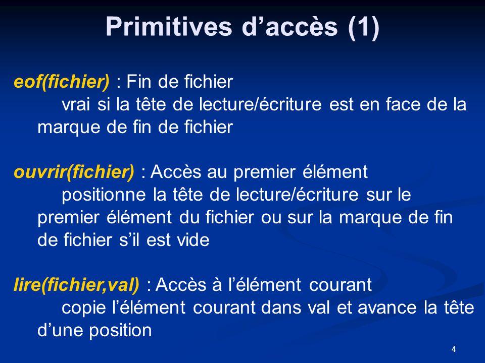 4 Primitives daccès (1) eof(fichier) : Fin de fichier vrai si la tête de lecture/écriture est en face de la marque de fin de fichier ouvrir(fichier) :