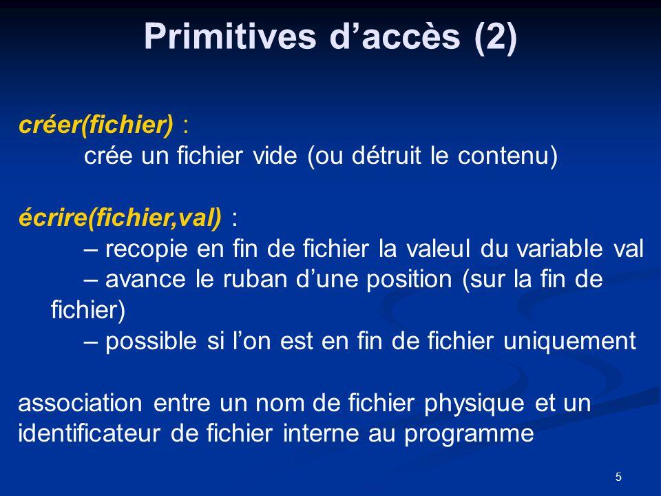 5 Primitives daccès (2) créer(fichier) : crée un fichier vide (ou détruit le contenu) écrire(fichier,val) : – recopie en fin de fichier la valeul du v