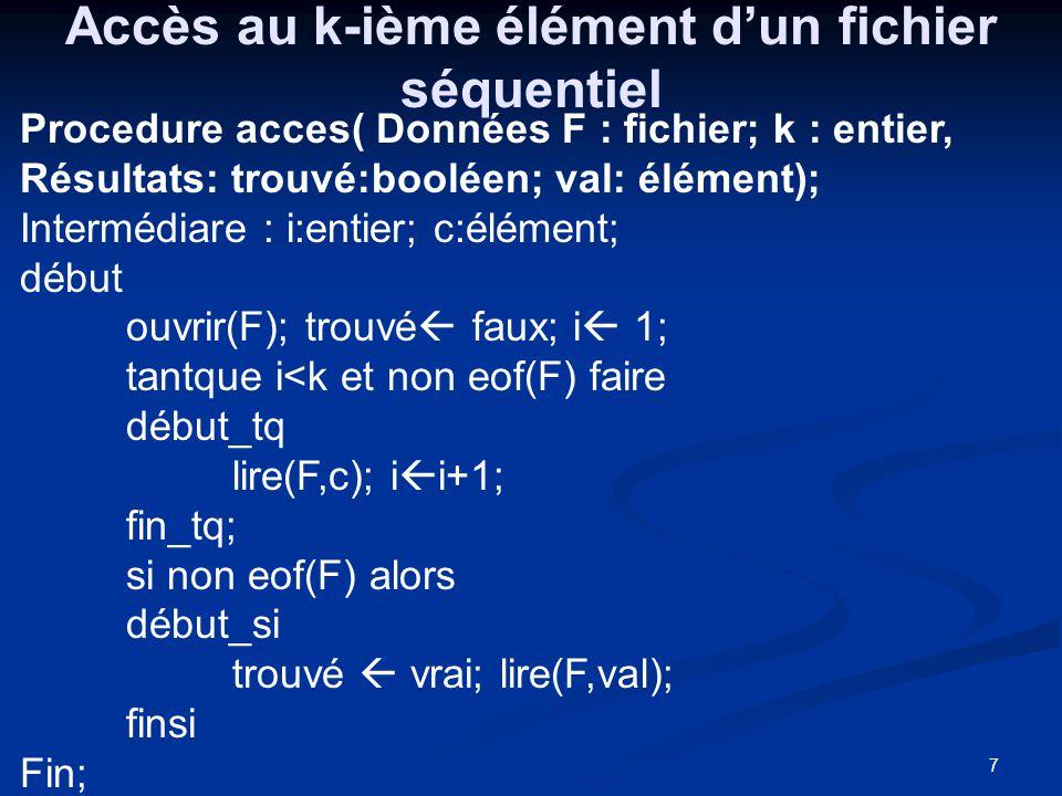 8 Accès associatif à un élément du fichier Procedure rech_val(Données F :fichier ; val:élément Résultats: trouvé:booléen); Intermédiare : c:élément; début ouvrir(F); si eof(F) alors trouvé faux Sinon début_sinon lire(F,c); tantque non eof(F) et (c<>val) faire lire(F,c); trouvé c=val; finsinon Fin;