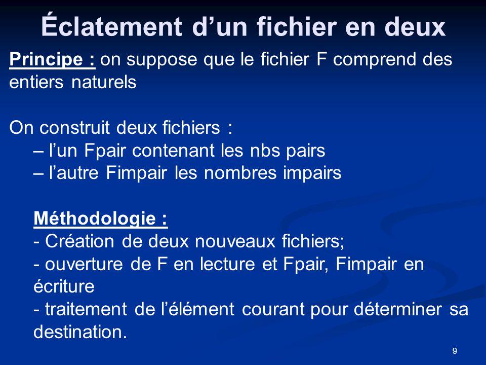 10 Éclatement dun fichier en deux Procedure eclat(Données F :fichier Résultats: Fpair, Fimpair : fichier); Intermédiare : c:élément; début ouvrir(F); créer(Fpair); créer(Fimpair); tantque non eof(F) faire début_tq lire(F,c); si c mod 2 = 0 alors écrire(Fpair,c); sinon écrire(Fimpair,c); fin_tq; Fin;