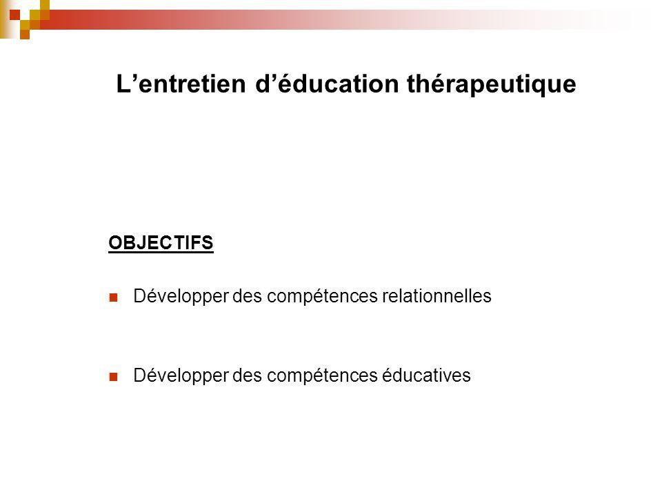Lentretien déducation thérapeutique OBJECTIFS Développer des compétences relationnelles Développer des compétences éducatives