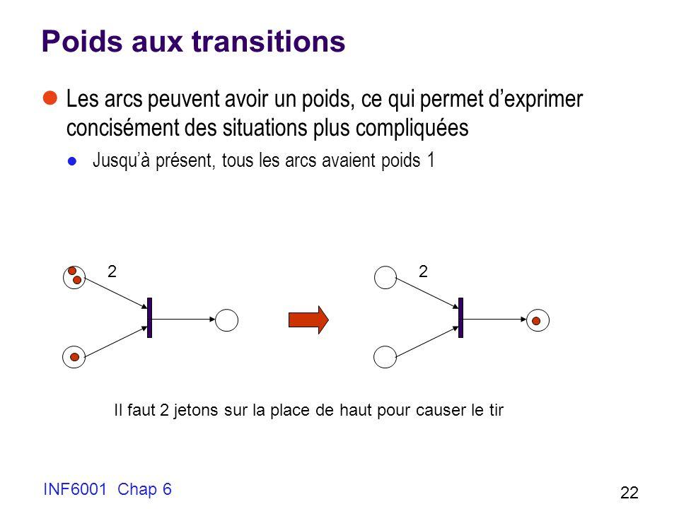 INF6001 Chap 6 22 Poids aux transitions Les arcs peuvent avoir un poids, ce qui permet dexprimer concisément des situations plus compliquées Jusquà pr