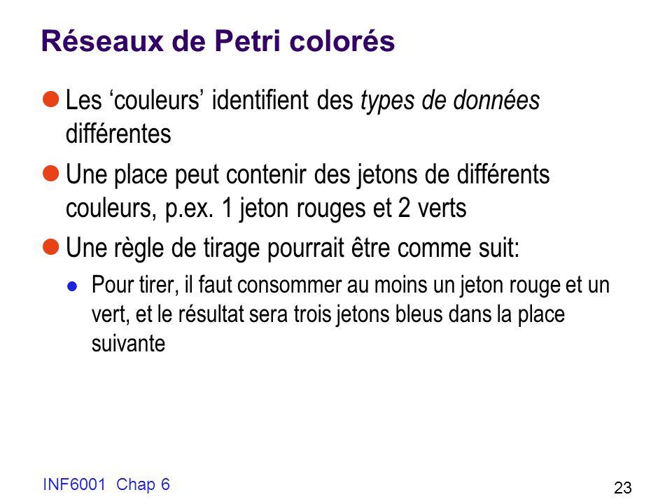 Réseaux de Petri colorés Les couleurs identifient des types de données différentes Une place peut contenir des jetons de différents couleurs, p.ex.
